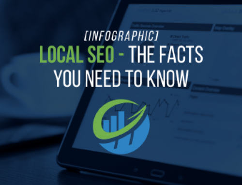 Staten Island Local SEO Infographic