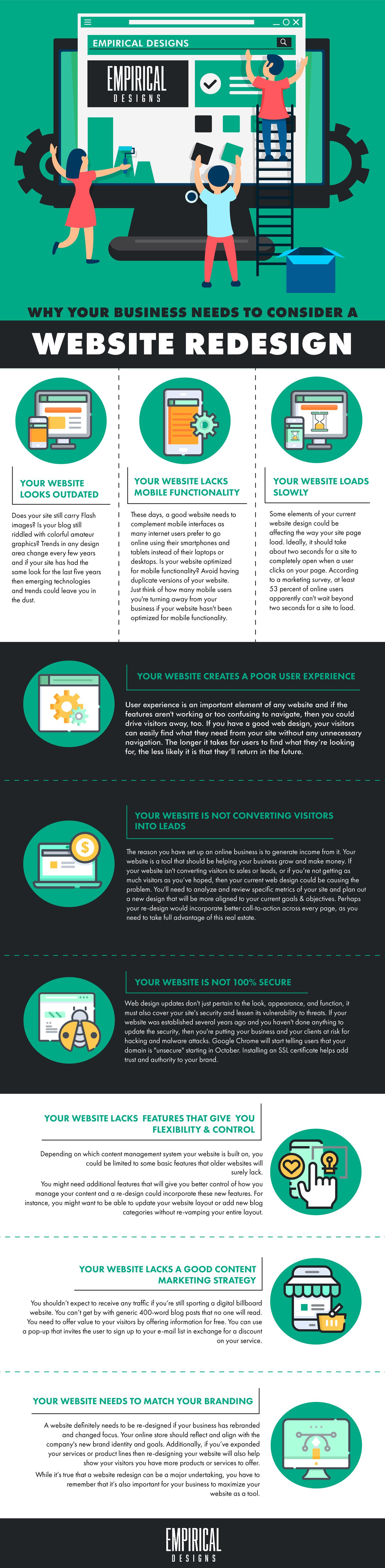 website-design-infographic-empirical-design